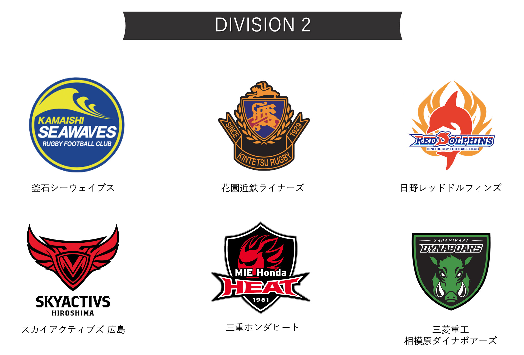 JAPAN RUGBY LEAGUE ONE DIVISION2